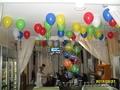 Гелиевые шары. Украшение шарами