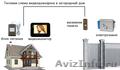 Монтаж системы контроля управления доступом (СКУД) в любое помещение